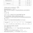 cánh tính toán số vòng dây motor