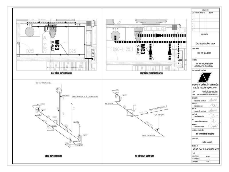 sơ đồ lắp đặt đường nước trong nhà