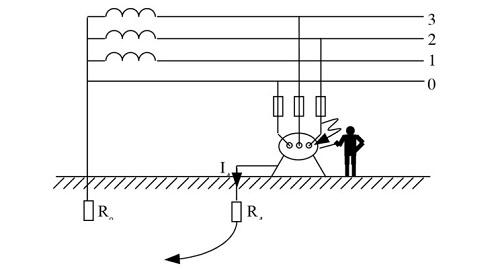 dây điện trung tính là gì