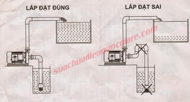 Cách lắp đặt máy bơm tăng áp đúng chuẩn