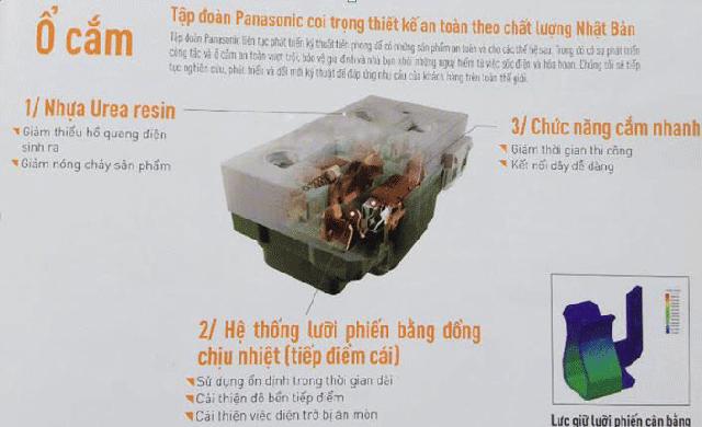 Cấu tạo của ổ cắm điện