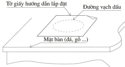 cách lắp bồn rửa mặt âm bàn