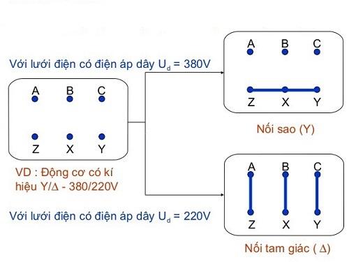 Cách đấu điện 3 pha 380v