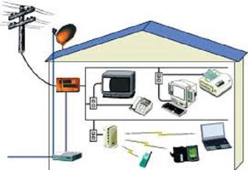 mạch điện trong nhà