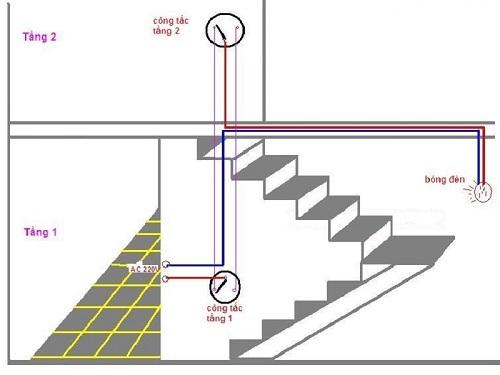 Công tắc 2 chiều